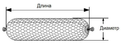 Цилиндрический габион