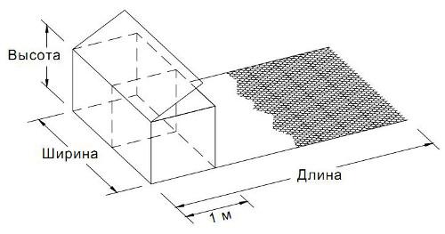 Коробчатый габион с армопанелью
